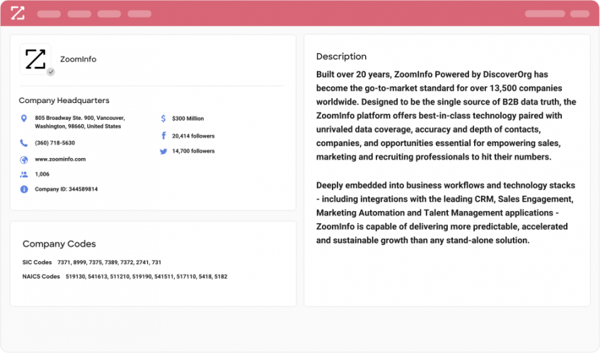 Zoominfo Product Screenshot