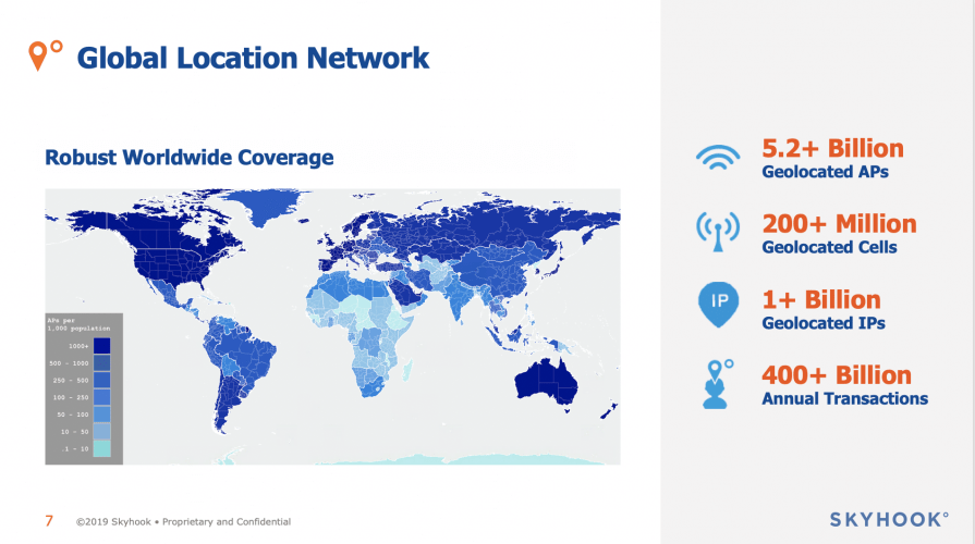 Global Location Network