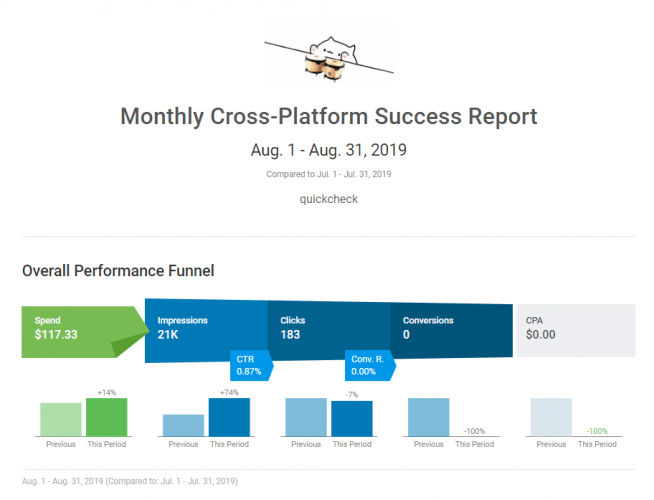 Cross Platform Reporting